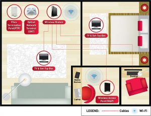 Image from Singtel Website